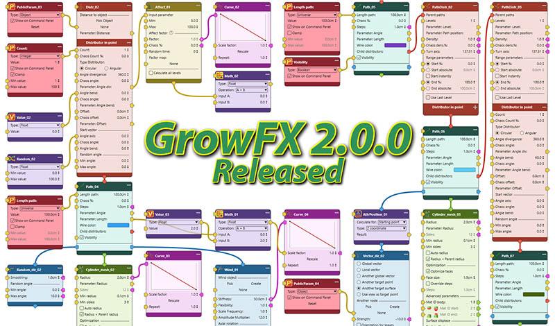 GrowFX 2.0.0 Released